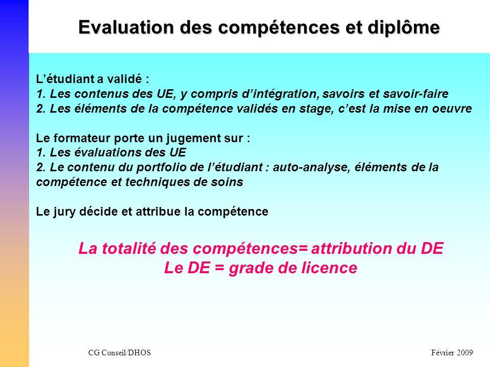 Evaluation des compétences et diplôme