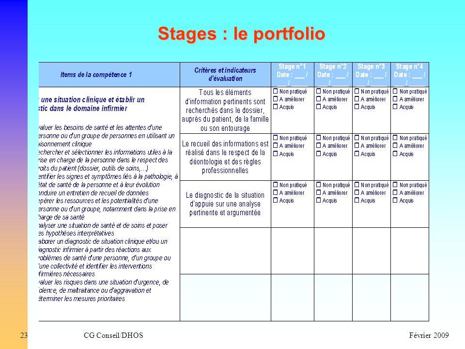 Stages : le portfolio 23 CG Conseil/DHOS Février 2009 23