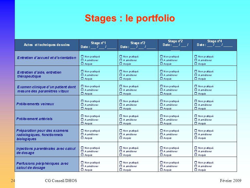 Stages : le portfolio 24 CG Conseil/DHOS Février 2009 24