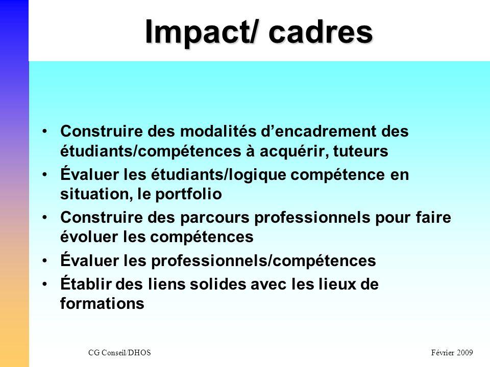 Impact/ cadres Construire des modalités d'encadrement des étudiants/compétences à acquérir, tuteurs.