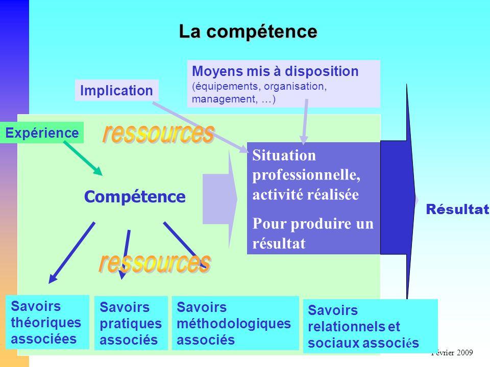 La compétence Situation professionnelle, activité réalisée