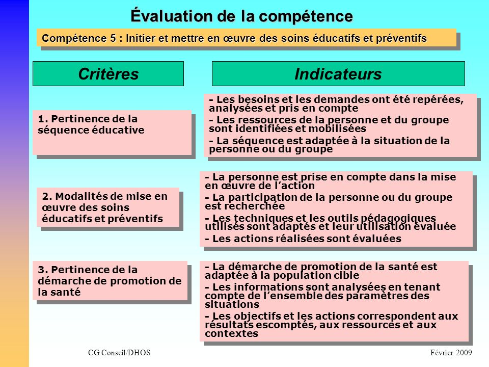 Évaluation de la compétence