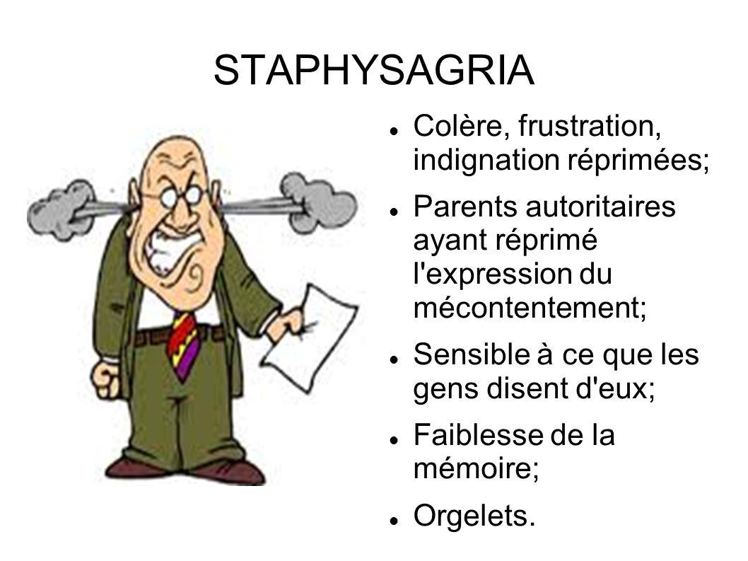 STAPHYSAGRIA Colère, frustration, indignation réprimées;