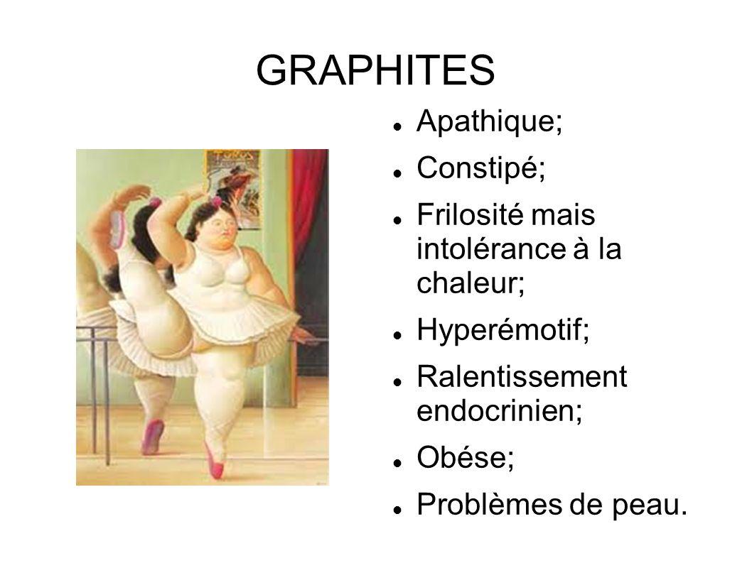 GRAPHITES Apathique; Constipé;