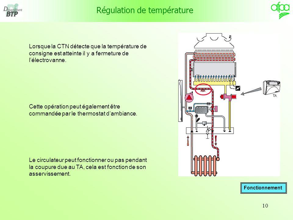 Régulation de température