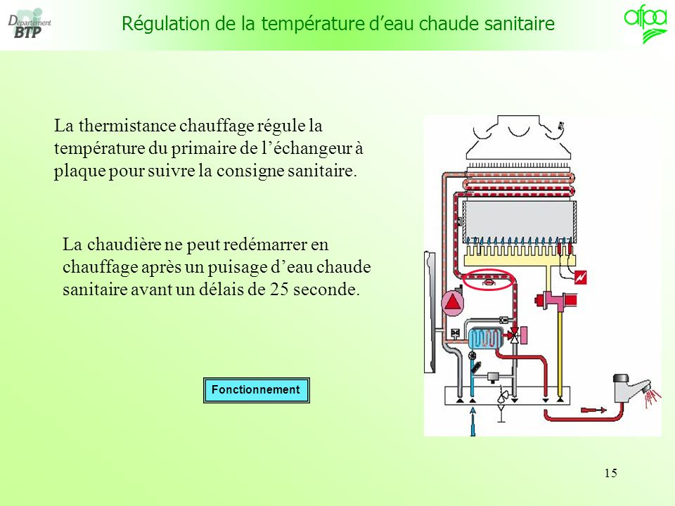 Régulation de la température d'eau chaude sanitaire