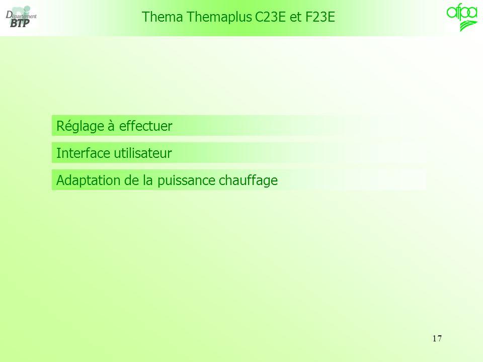 Thema Themaplus C23E et F23E