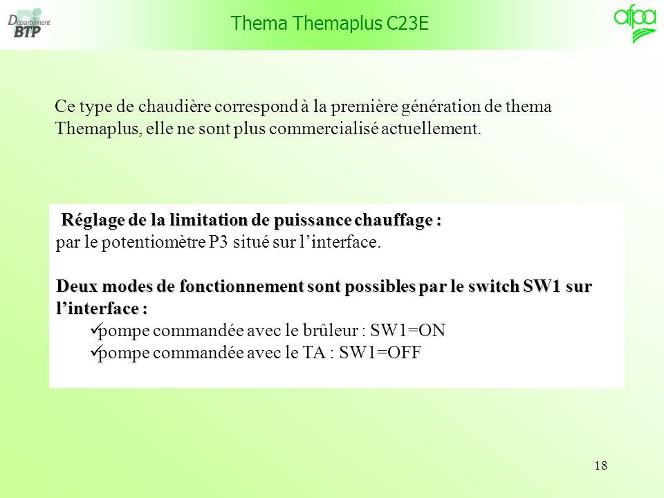 Thema Themaplus C23E Ce type de chaudière correspond à la première génération de thema Themaplus, elle ne sont plus commercialisé actuellement.