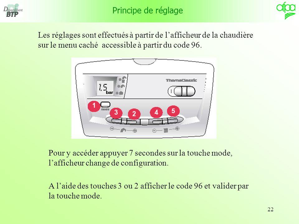Principe de réglage Les réglages sont effectués à partir de l'afficheur de la chaudière sur le menu caché accessible à partir du code 96.