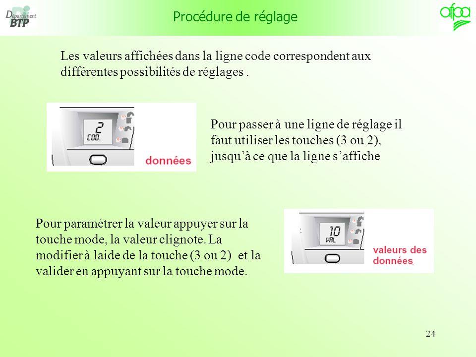 Procédure de réglage Les valeurs affichées dans la ligne code correspondent aux différentes possibilités de réglages .