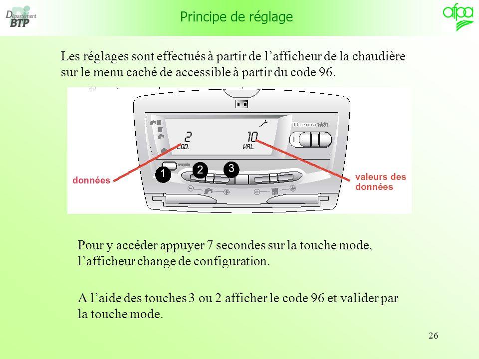 Principe de réglage Les réglages sont effectués à partir de l'afficheur de la chaudière sur le menu caché de accessible à partir du code 96.