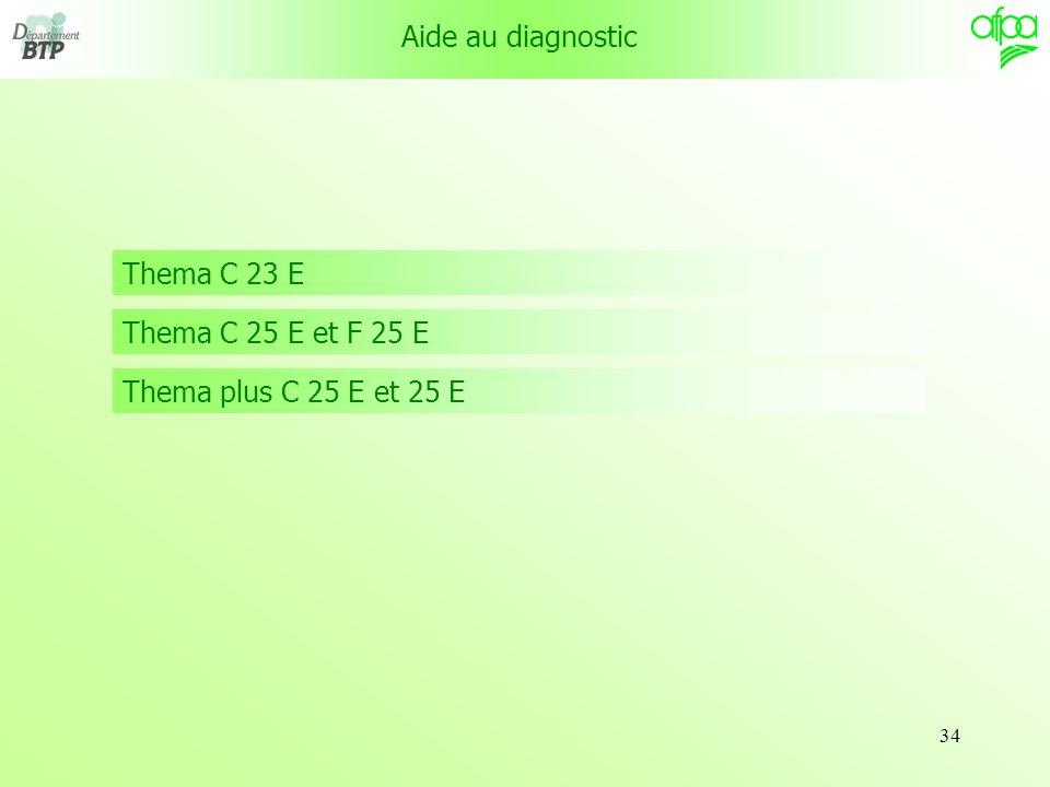 Aide au diagnostic Thema C 23 E Thema C 25 E et F 25 E Thema plus C 25 E et 25 E