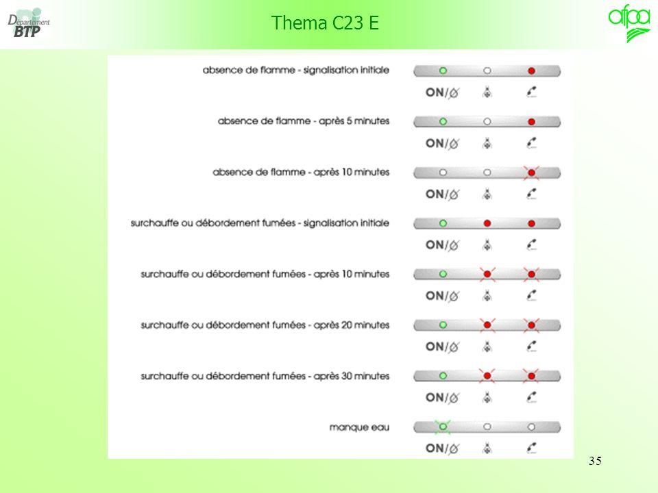 Thema C23 E