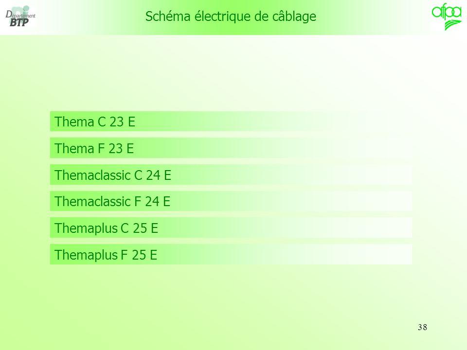 Schéma électrique de câblage