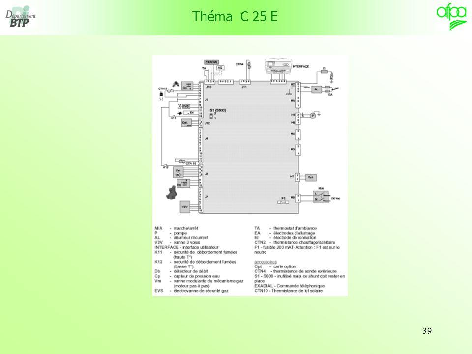 Théma C 25 E