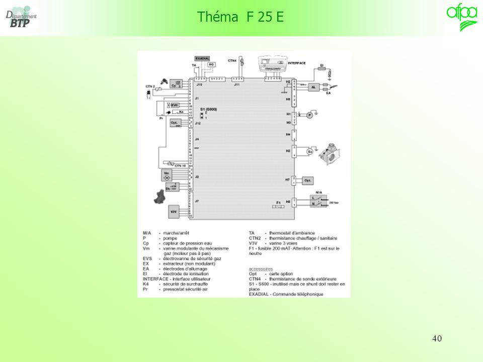 Théma F 25 E