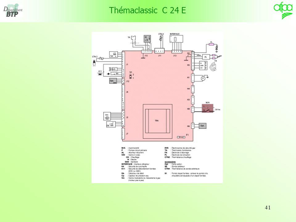 Thémaclassic C 24 E