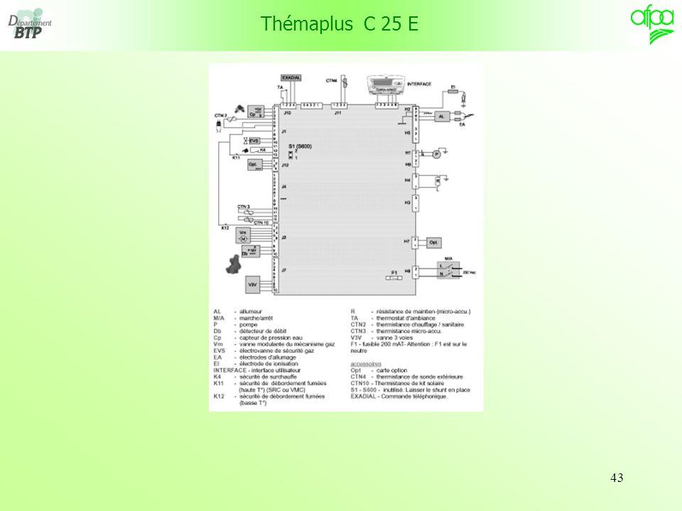 Thémaplus C 25 E