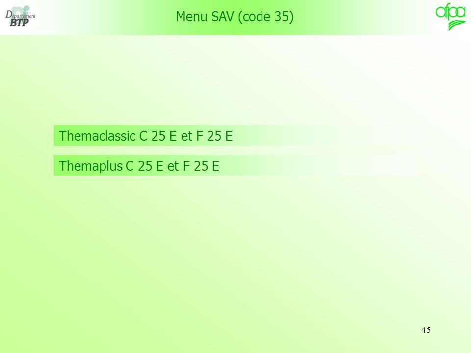 Menu SAV (code 35) Themaclassic C 25 E et F 25 E Themaplus C 25 E et F 25 E