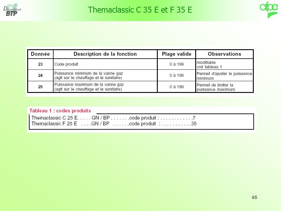 Themaclassic C 35 E et F 35 E