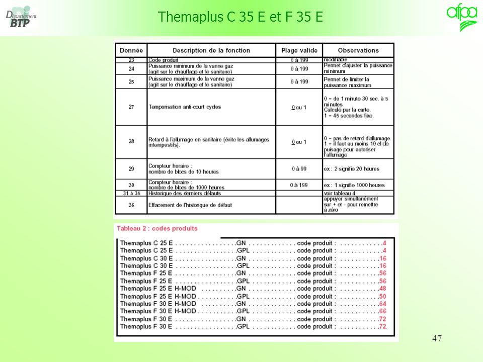 Themaplus C 35 E et F 35 E