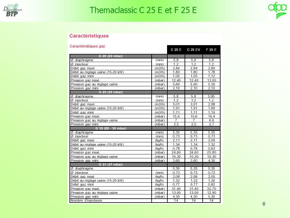Themaclassic C 25 E et F 25 E