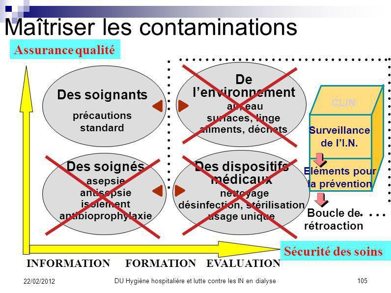Maîtriser les contaminations