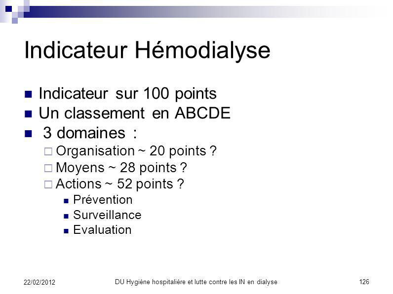 Indicateur Hémodialyse