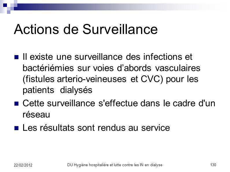 Actions de Surveillance