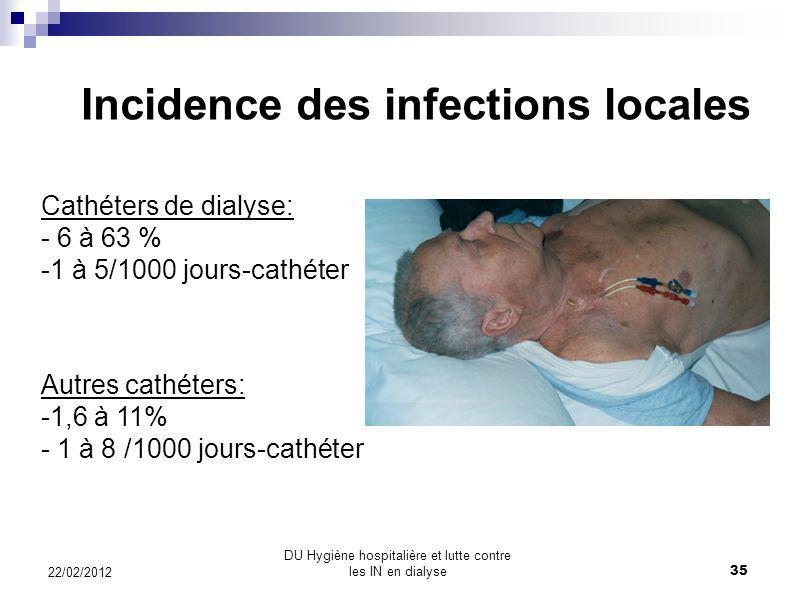 Incidence des infections locales