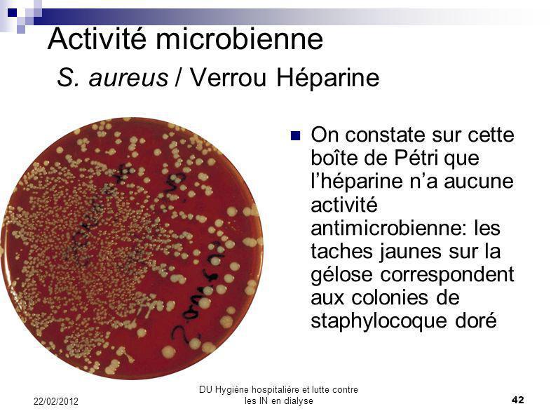 Activité microbienne S. aureus / Verrou Héparine