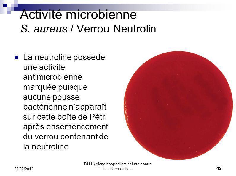 Activité microbienne S. aureus / Verrou Neutrolin