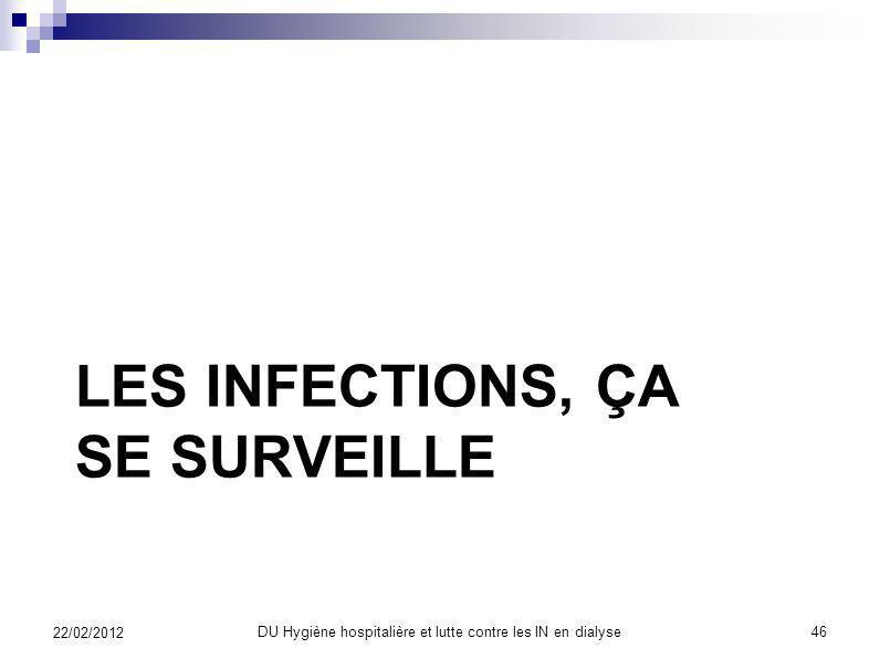 Les infections, ça se surveille