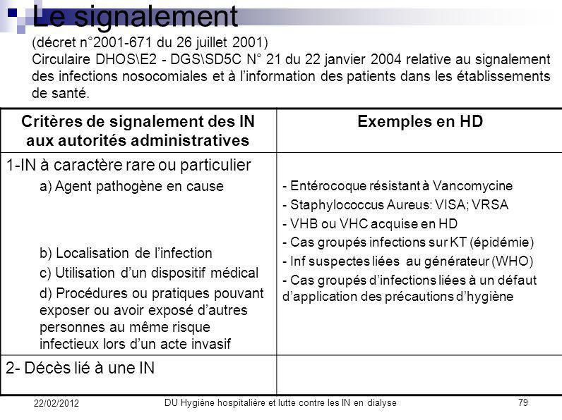 Critères de signalement des IN aux autorités administratives