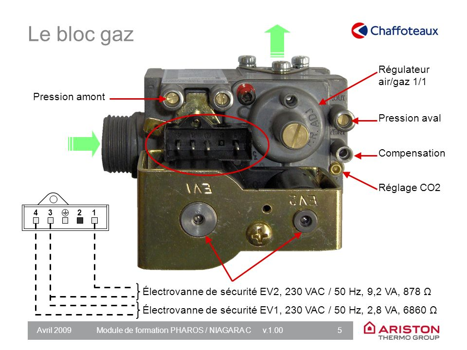 circuit gaz condensation ppt t l charger. Black Bedroom Furniture Sets. Home Design Ideas