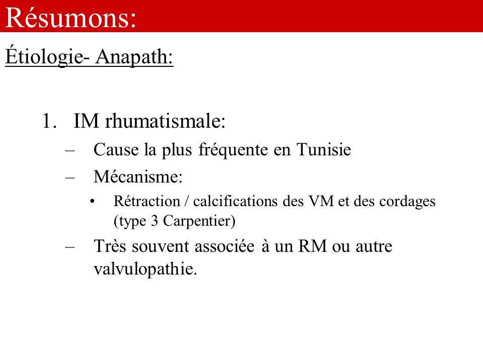 Résumons: Étiologie- Anapath: IM rhumatismale: