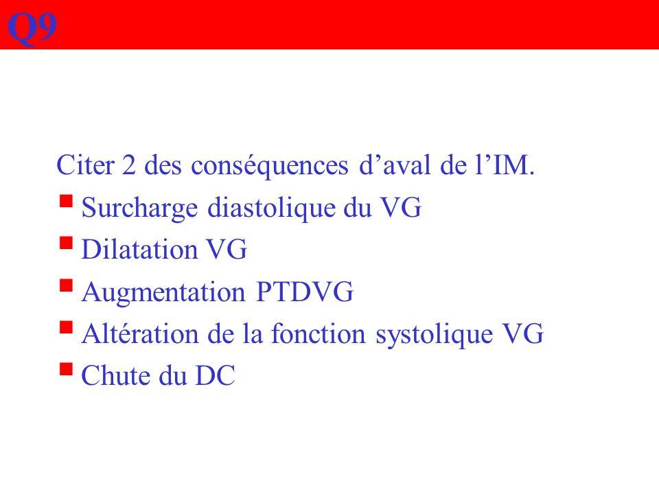 Q9 Citer 2 des conséquences d'aval de l'IM.