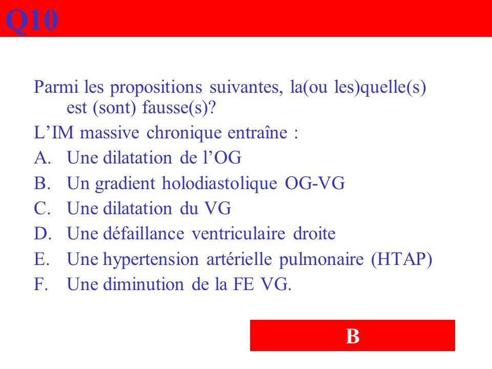 Q10 Parmi les propositions suivantes, la(ou les)quelle(s) est (sont) fausse(s) L'IM massive chronique entraîne :