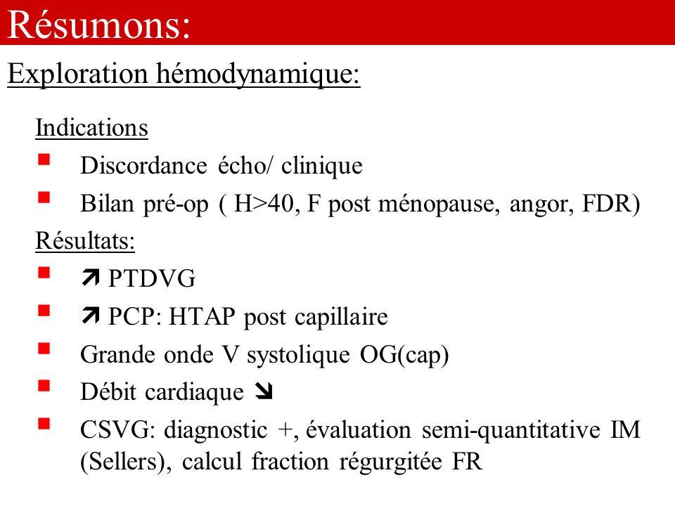 Résumons: Exploration hémodynamique: Indications