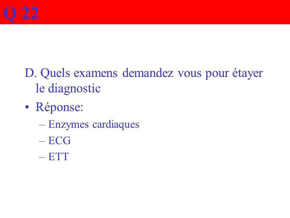 Q 22 D. Quels examens demandez vous pour étayer le diagnostic Réponse:
