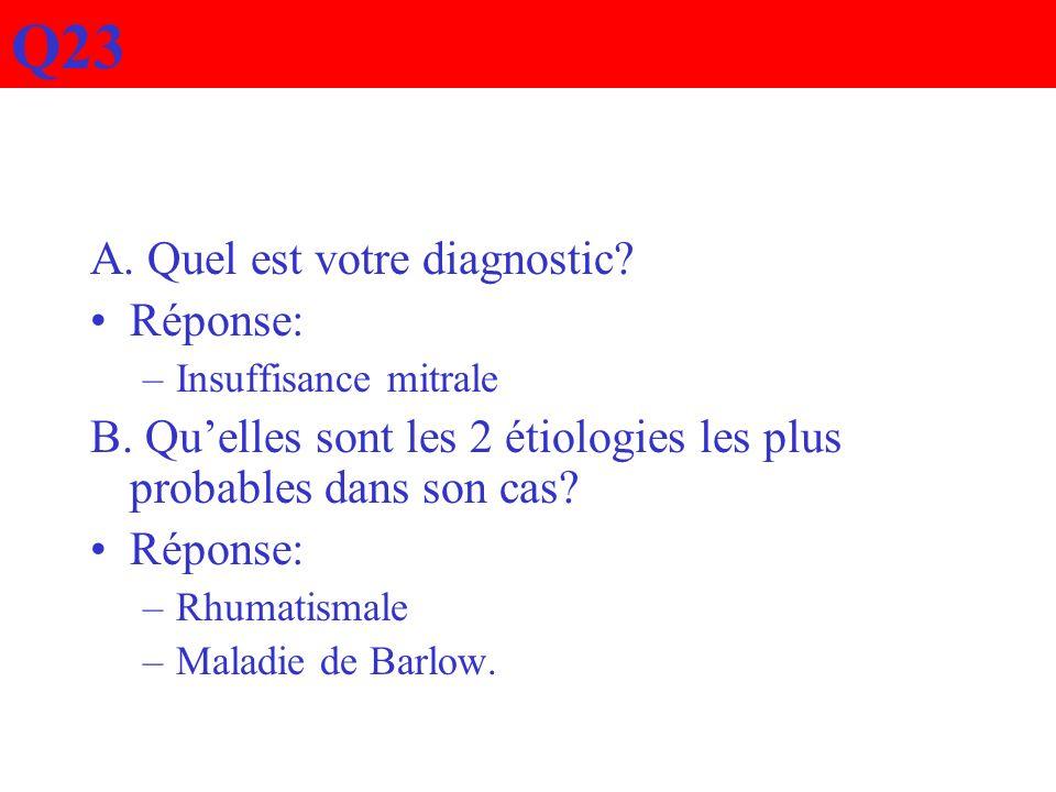 Q23 A. Quel est votre diagnostic Réponse: