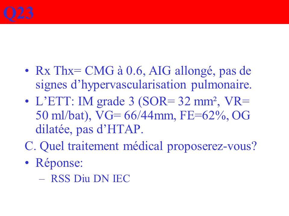 Q23 Rx Thx= CMG à 0.6, AIG allongé, pas de signes d'hypervascularisation pulmonaire.