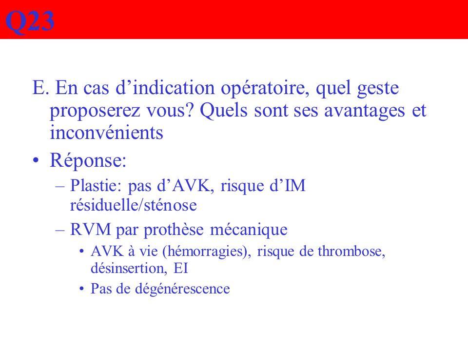 Q23 E. En cas d'indication opératoire, quel geste proposerez vous Quels sont ses avantages et inconvénients.