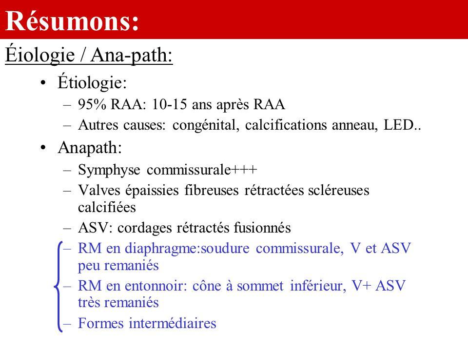 Résumons: Éiologie / Ana-path: Étiologie: Anapath: