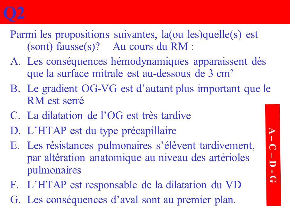 Q2 Parmi les propositions suivantes, la(ou les)quelle(s) est (sont) fausse(s) Au cours du RM :