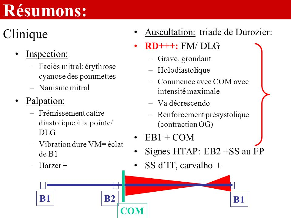 Résumons: Clinique Auscultation: triade de Durozier: RD+++: FM/ DLG
