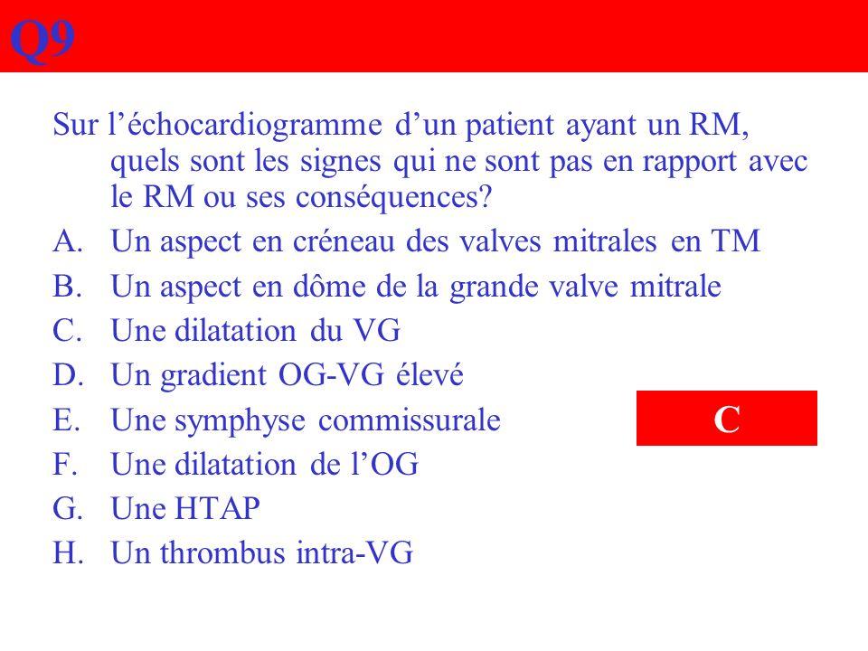 Q9 Sur l'échocardiogramme d'un patient ayant un RM, quels sont les signes qui ne sont pas en rapport avec le RM ou ses conséquences