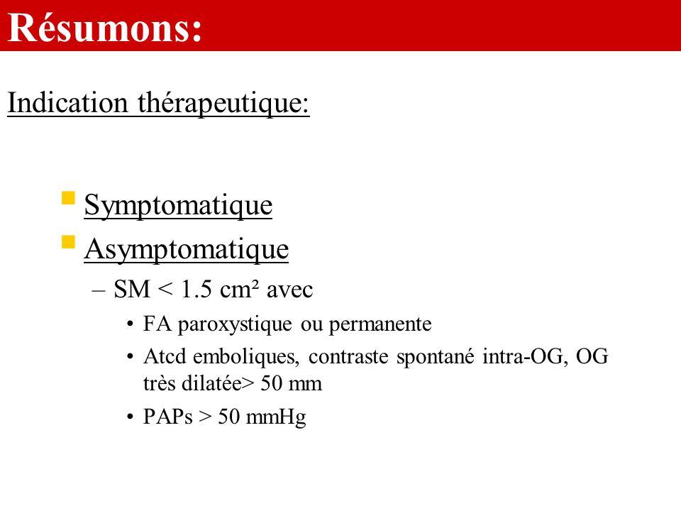 Résumons: Indication thérapeutique: Symptomatique Asymptomatique