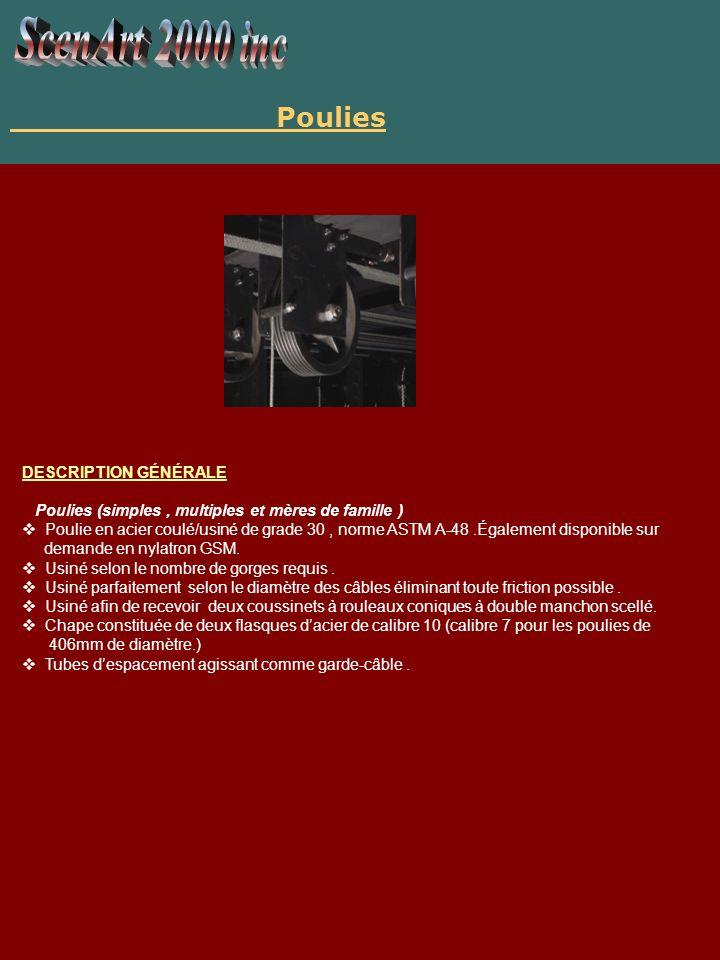 ScenArt 2000 inc Poulies DESCRIPTION GÉNÉRALE