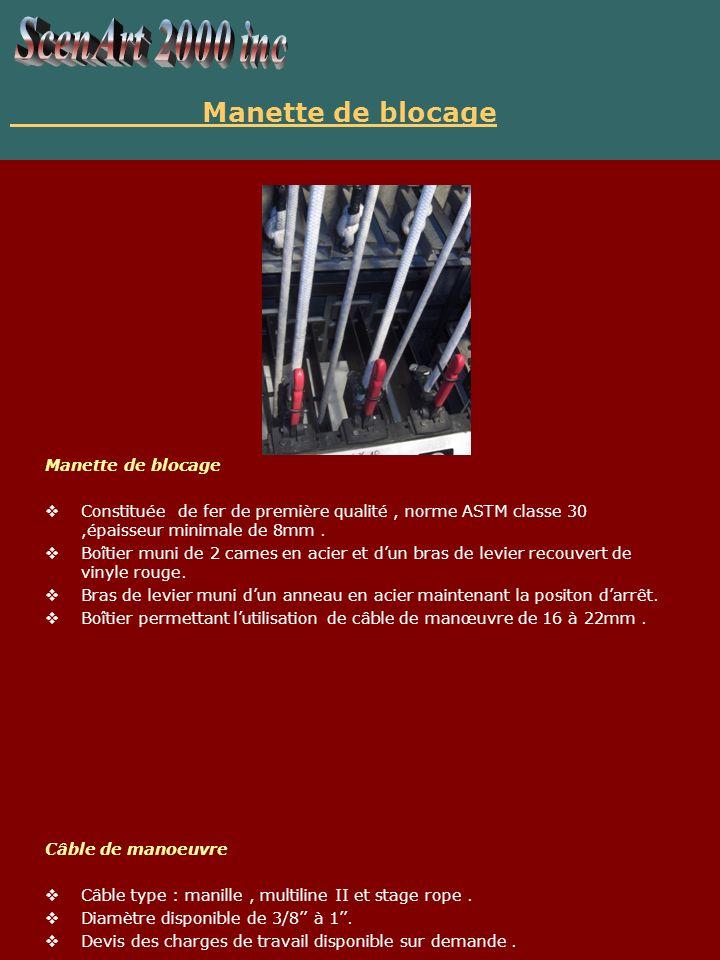 ScenArt 2000 inc Manette de blocage DESCRIPTION GÉNÉRALE